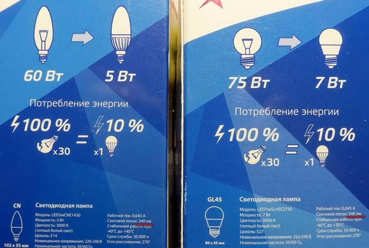 информация на упаковке лампы светодиодной