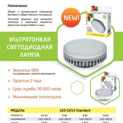 лампочки GX53 характеристики