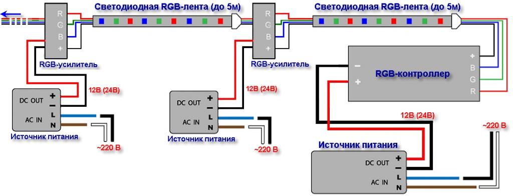 схема подключения светодиодной ленты с несколькими источниками питания