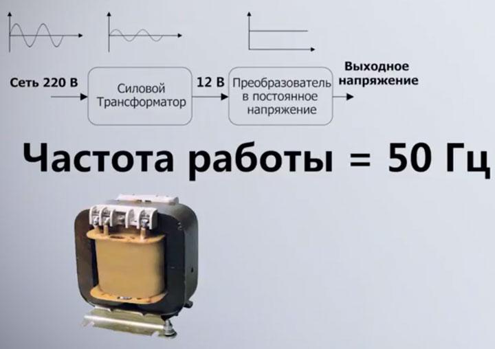 схема работы трансформаторного блока питания