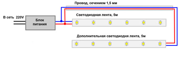 какими проводами подключать питание светодиодной ленты