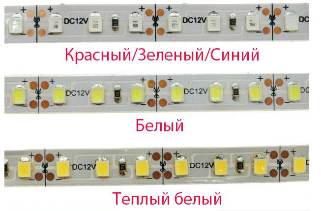 3 варианта светодиодной ленты 2835