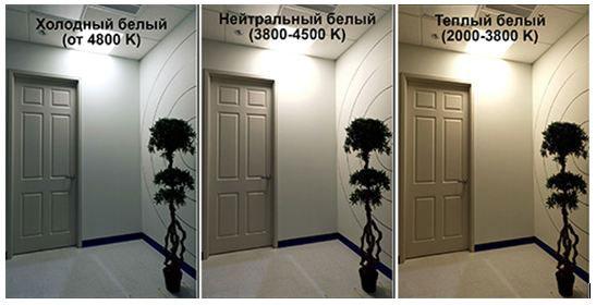 разница в освещении в зависимости от цвета