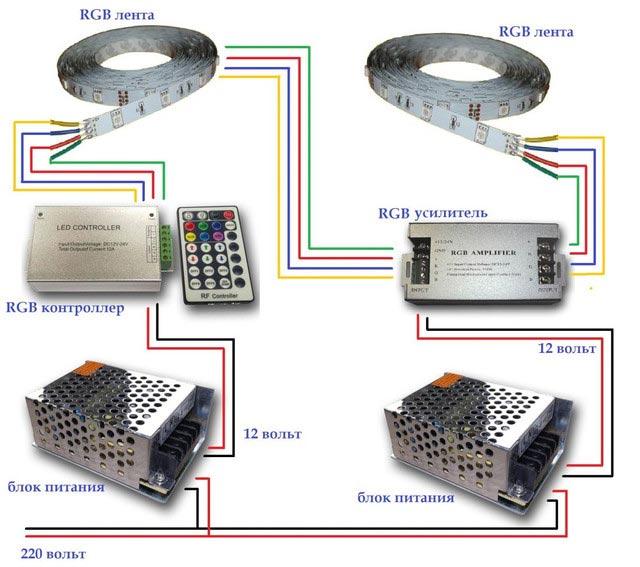 подключение rgb светодиодной ленты от двух блоков питания