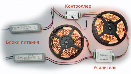 последовательность подключения блок питания контроллер лента усилитель