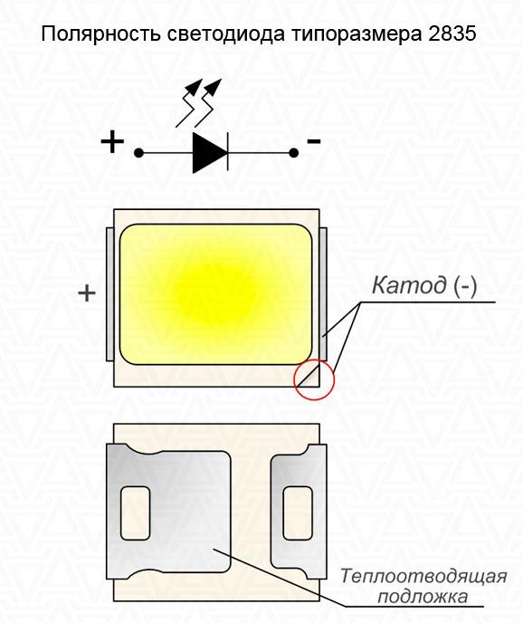 где расположен катод у светодиода SMD 2835