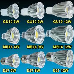 разновидности ламп MR16