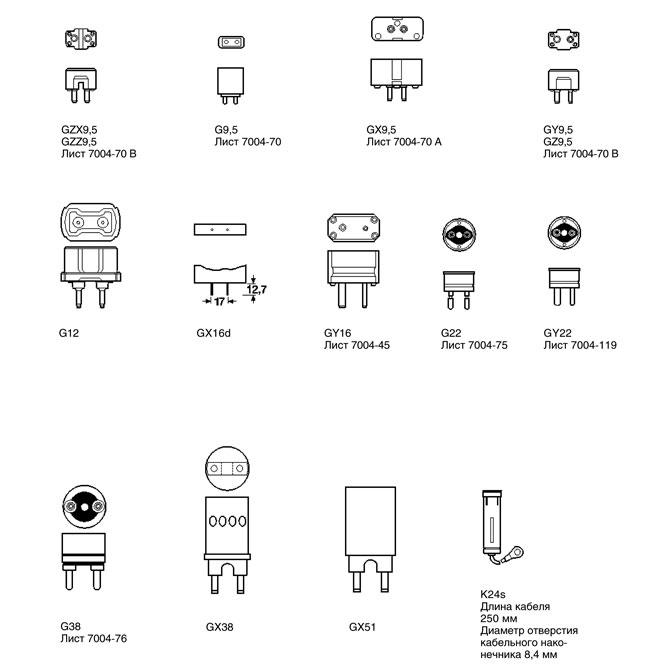 разные виды цоколей светодиодных ламп