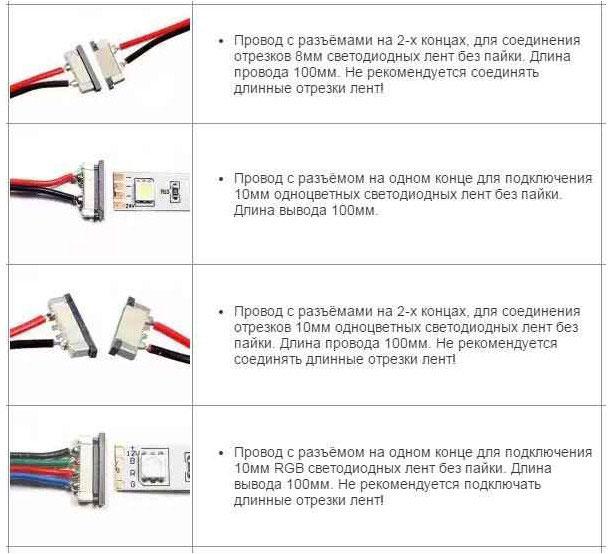разновидности коннекторов