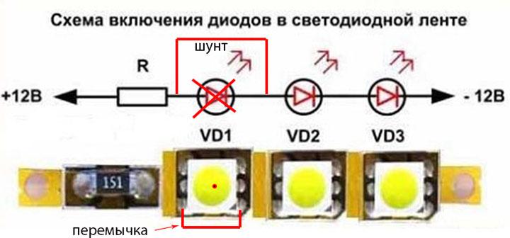 как найти неисправный светодиод в светодиодной ленте