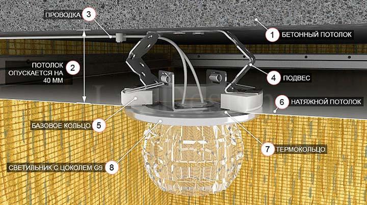 схема монтажа светильника с лампой G9 в подвесном потолке