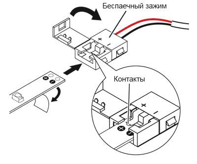коннектор с защелкой и крышкой сверху
