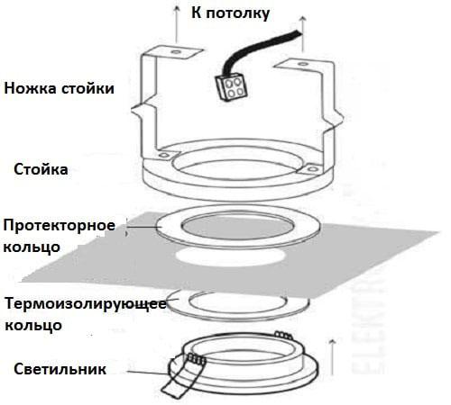 схема крепежа закладной в натяжном потолке