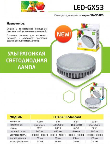 светильник GX53 разной мощности