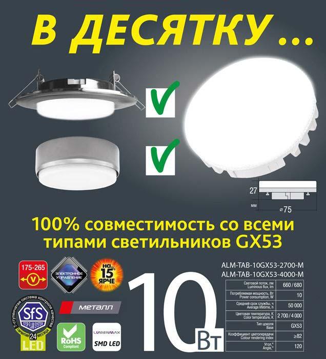 оптимальные лампы GX53
