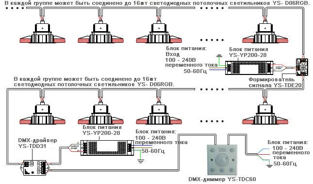 параллельная схема подключения светильников