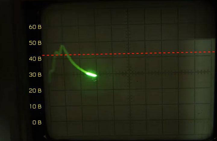 почему вспыхивает и гаснет светодиодный прожектор