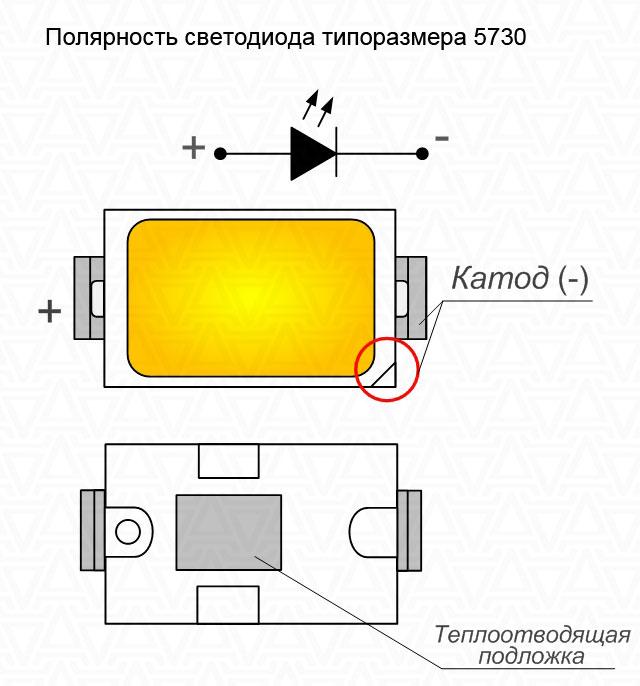 полярность светодиода SMD 5730