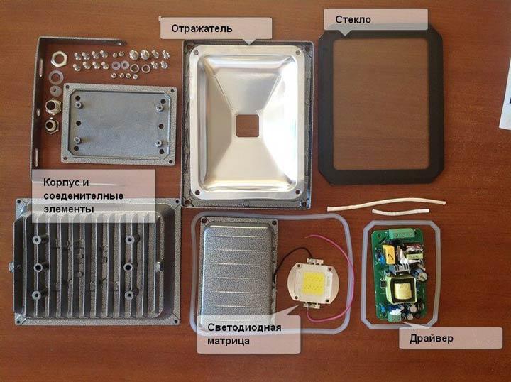 светодиодный прожектор в разобранном состоянии