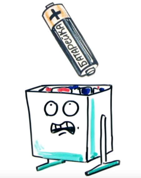 почем у можно выбрасывать батарейки в мусорное ведро