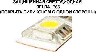 светодиодная лента с защитой IP65