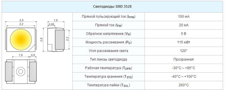 характеристики светодиодов смд 3528