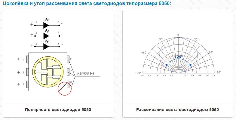маркировка СМД 5050