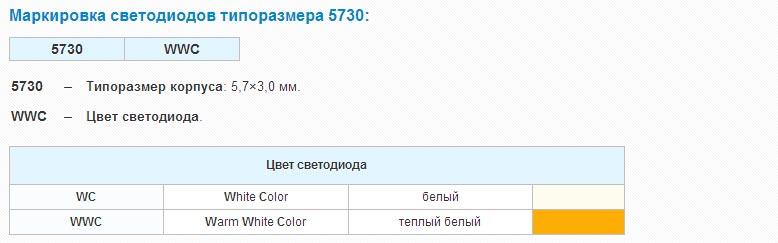 маркировка смд 5730