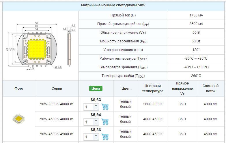 характеристики светодиодной матрицы 50Вт