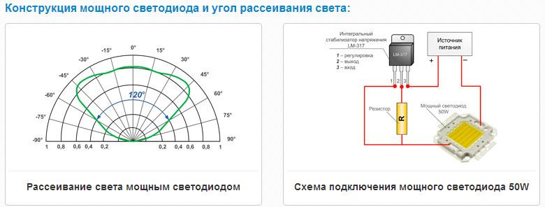 маркировка светодиодных матриц 50Вт
