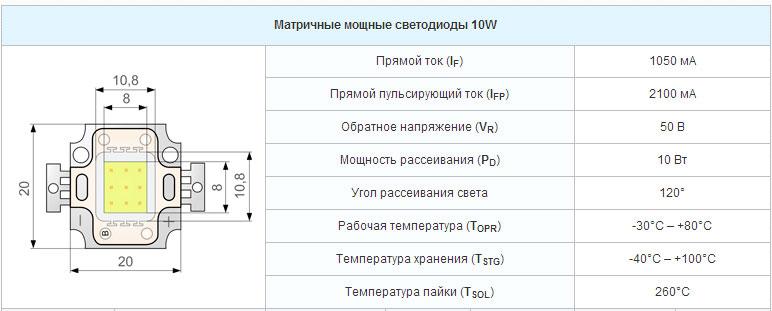 характеристики светодиодной матрицы 10Вт