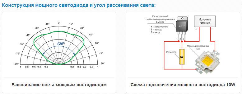 маркировка светодиодных матриц 10Вт