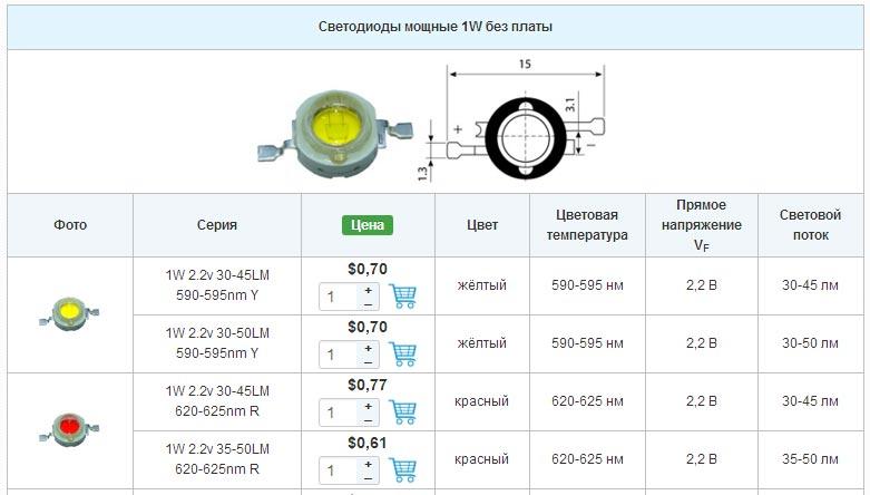 характеристики светодиодов star 1w без платы