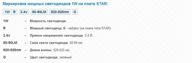 маркировка светодиодов star 1W
