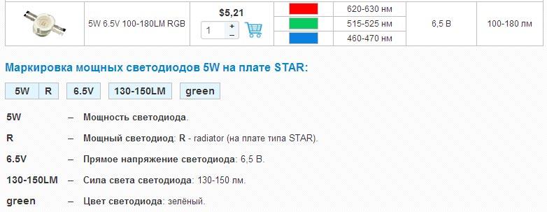 характеристики светодиодов star 5w