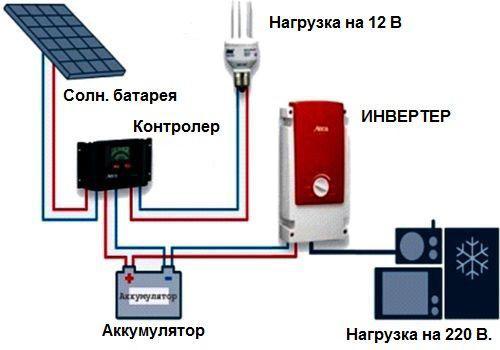 схема подключения гаража от солнечной батареи