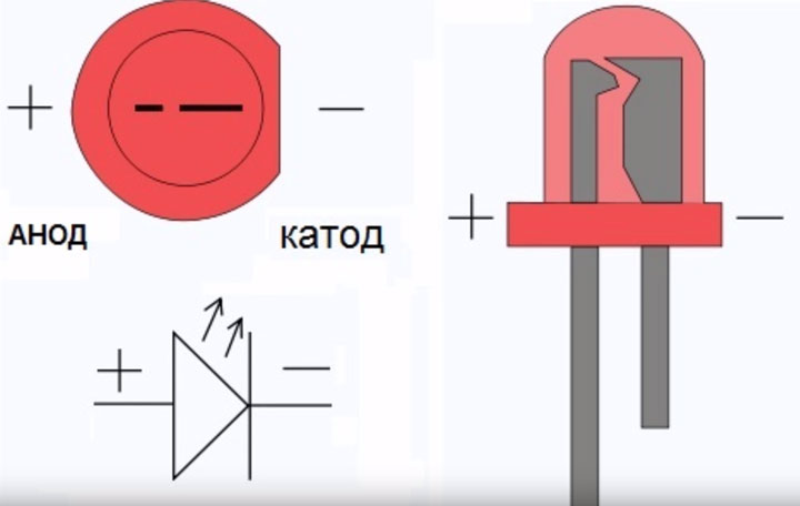 как обозначаются на схемах DIP светодиоды