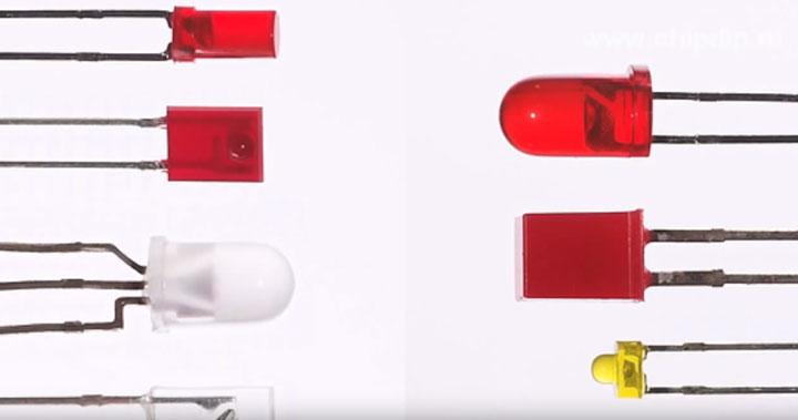 виды DIP индикаторных светодиодов по форме корпуса