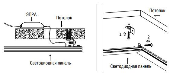 способ монтажа и крепления светодиодной панели на ГКЛ потолке