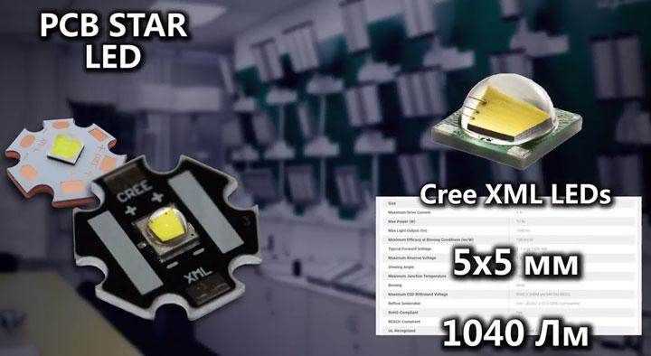 PCB STAR разновидности светодиодов