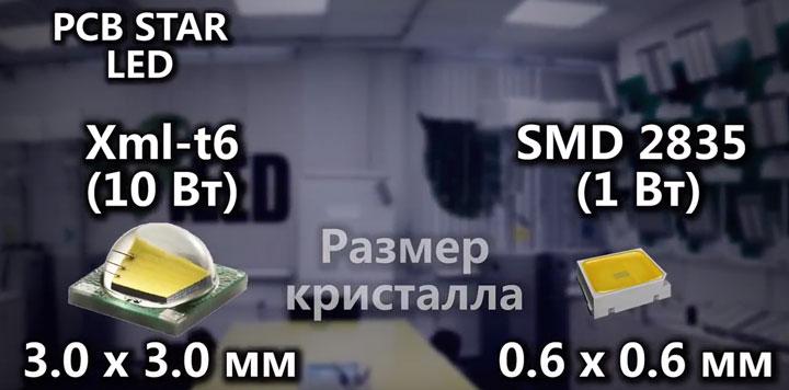 сравнение SMD и XML PCB Star светодиодов