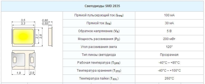 характеристики светодиодов СМД 2835