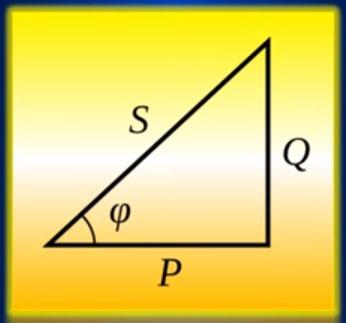 что такое треугольник мощностей