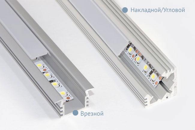 алюминиевые профиля для монтажа лед ленты