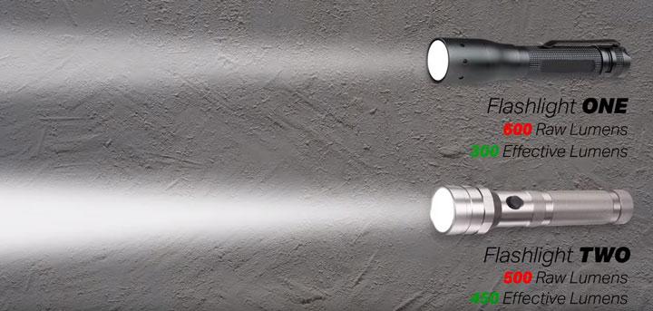 почему фонарик меньшей мощности светит ярче