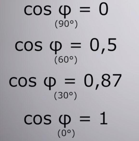 значения косинуса фи в зависимости от градусов