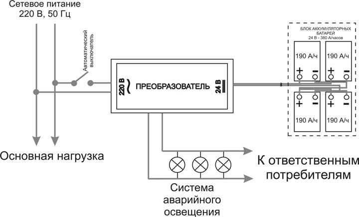 схема подключения блока аварийного питания аварийного освещения