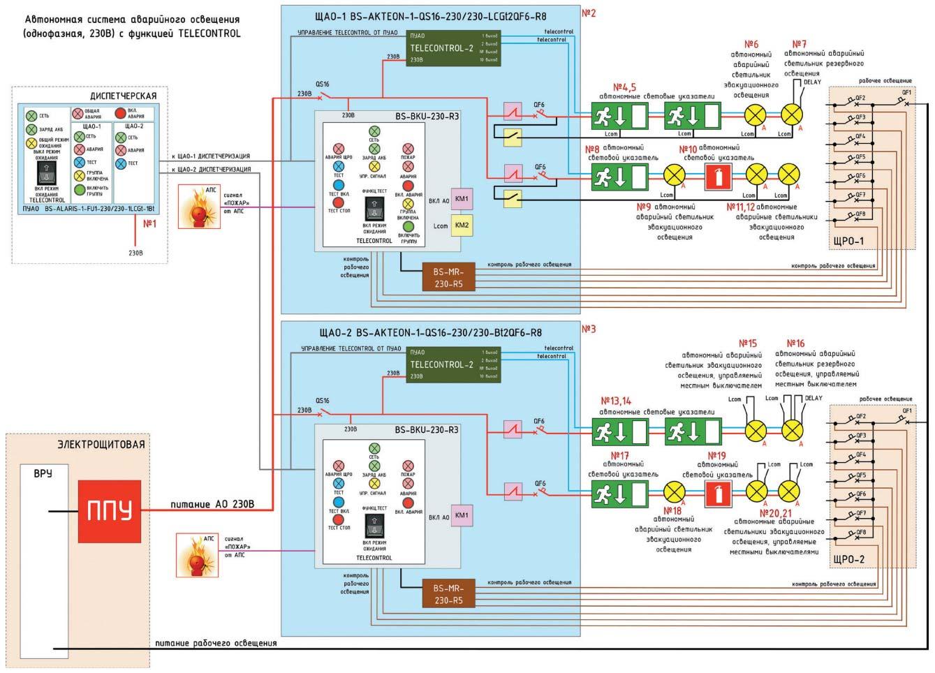 схема централизованного аварийного освещения