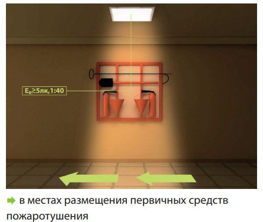 Установка выключателей на аварийное освещение