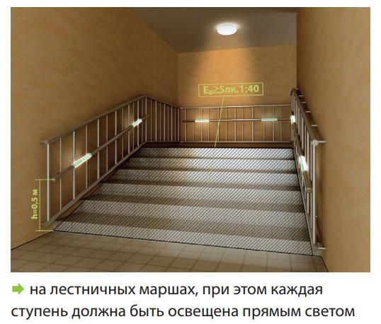 аварийное освещение на лестничных маршах каждой ступени